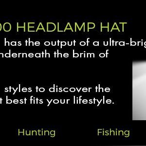 high-quality lighted hats