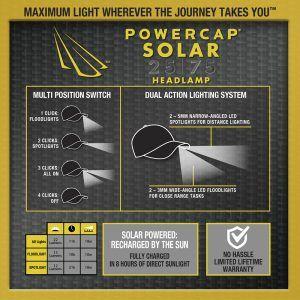 powercap solar callout