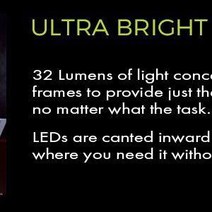 ultra bright led reading glasses banner