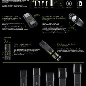 Flateye LED flashlight infographic featuring F-1000