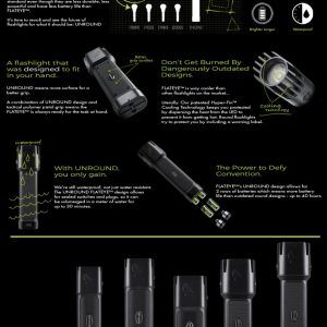 Flateye LED flashlight infographic featuring F-2100