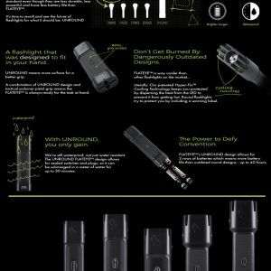 Flateye LED flashlight infographic featuring F-310