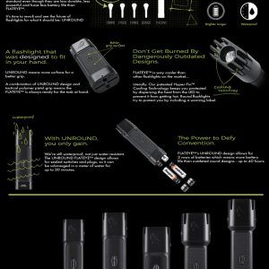Flateye LED flashlight infographic featuring F-700
