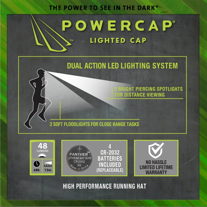 PowerCap Lighted Cap for Runners