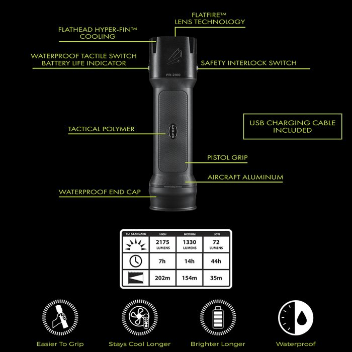 Features Of Our F-2100 Rechargeable Flashlight