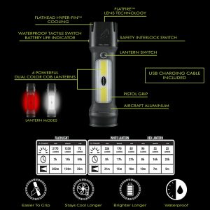 Features of Our Lantern Styled Flashlight
