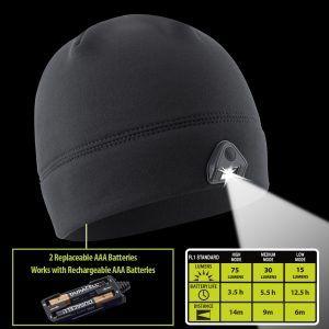 black powercap 2.0 lighted beanie