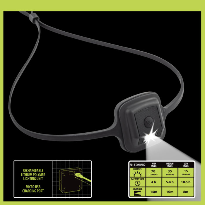 rechargeable headlamp with stats listed