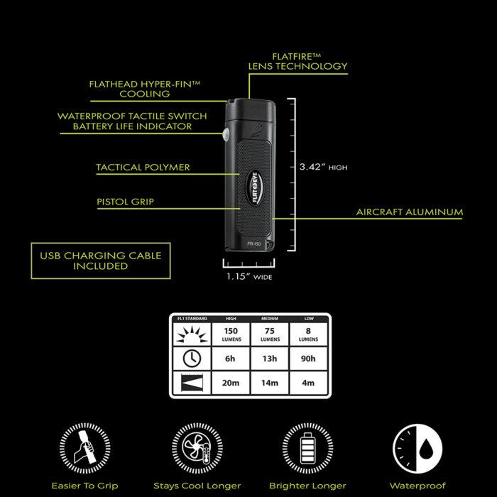 flashlight with different lumen settings